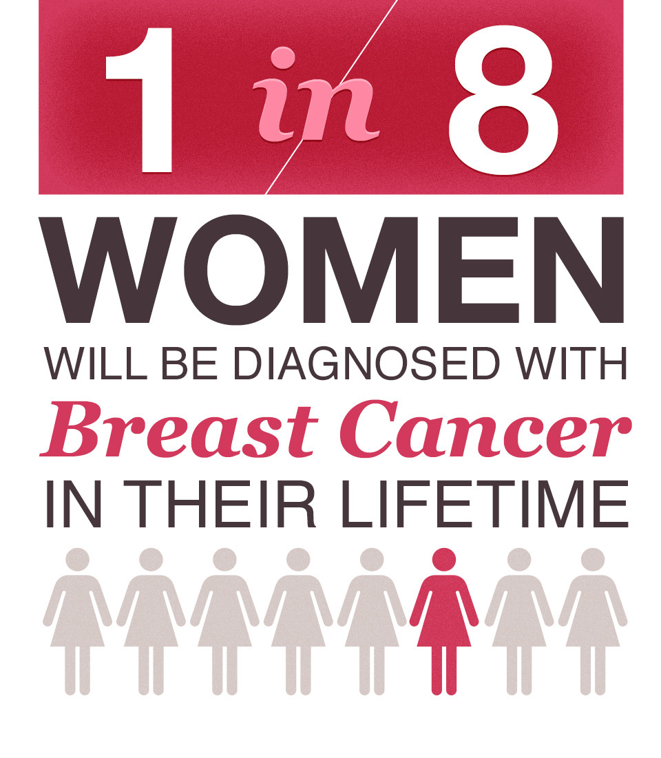 Breast cancer screening could be a health risk Breast cancer screening could be a health risk new images